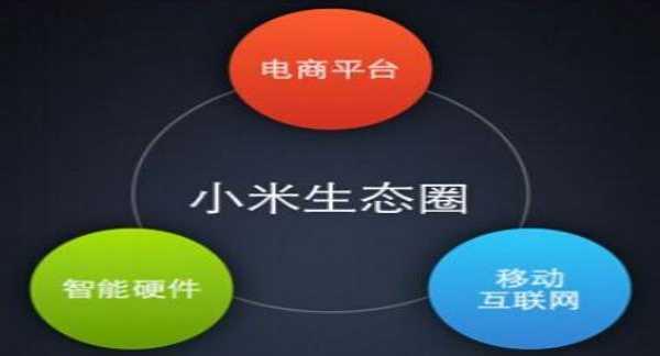 关于小米有品有鱼会员问题解答(图2)